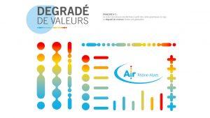 Air-rhone-alpes-charte-graphique2