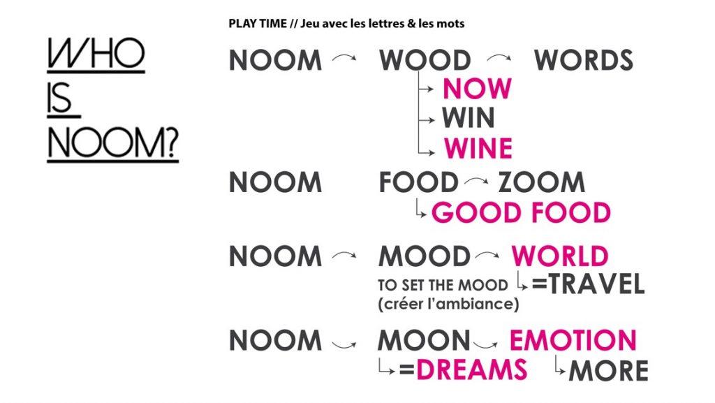 Noom travel - Graphic swing