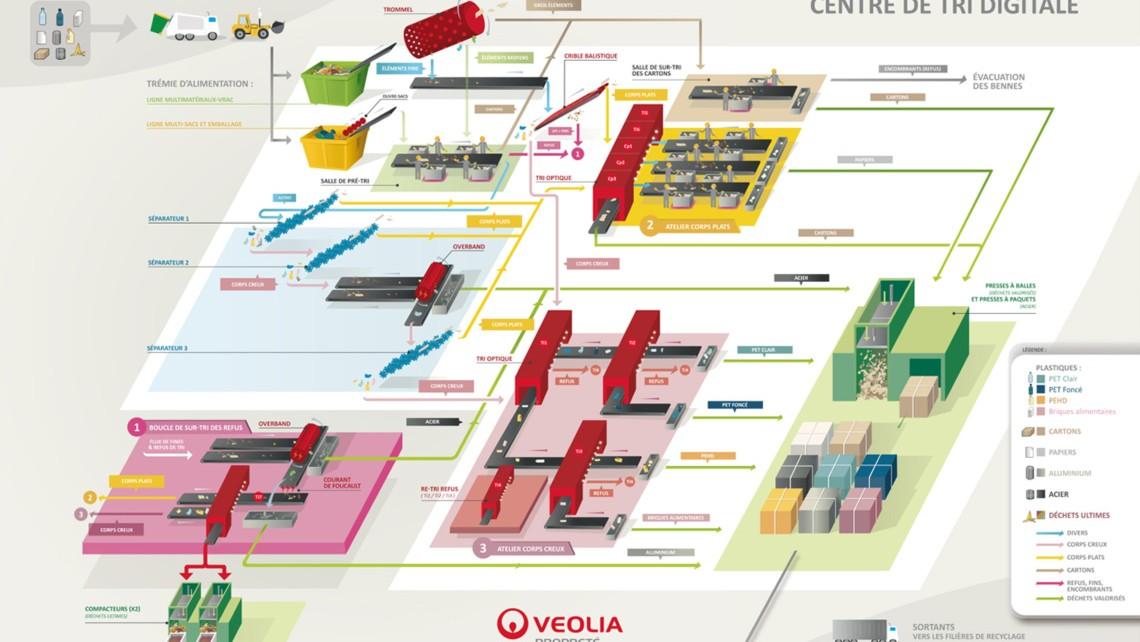 Veolia - Graphic Swing