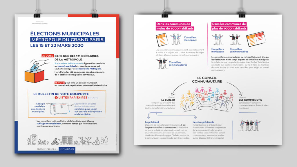 AdCF, les intercommunalités de France. Graphic Swing. Poster